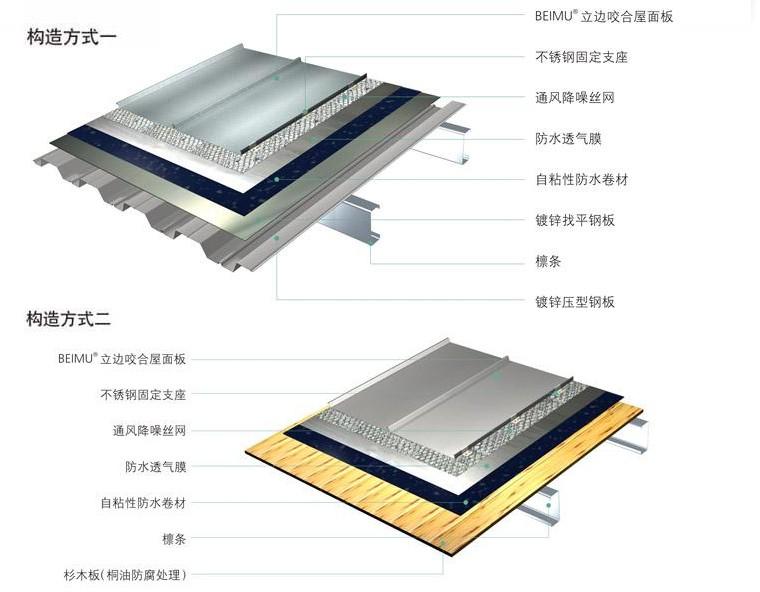 铝镁锰板厂家,徐州峰华钢结构工程有限公司